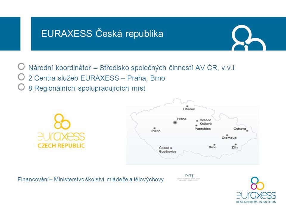 EURAXESS Česká republika Národní koordinátor – Středisko společných činností AV ČR, v.v.i.