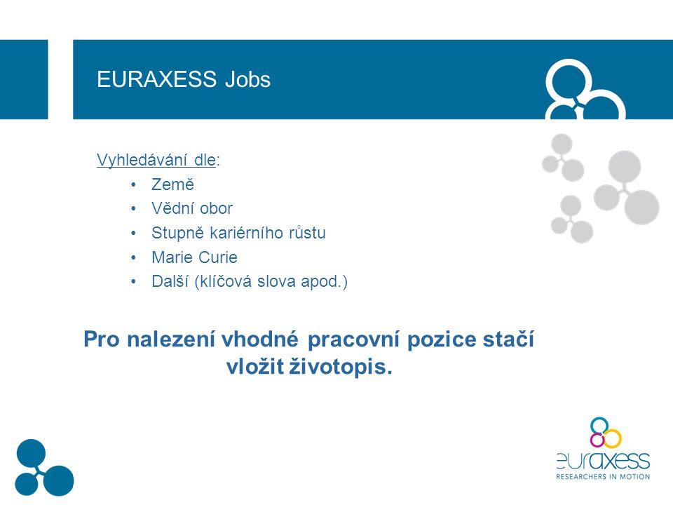 Kontakty EURAXESS Centrum Praha Středisko společných činností AV ČR, v.