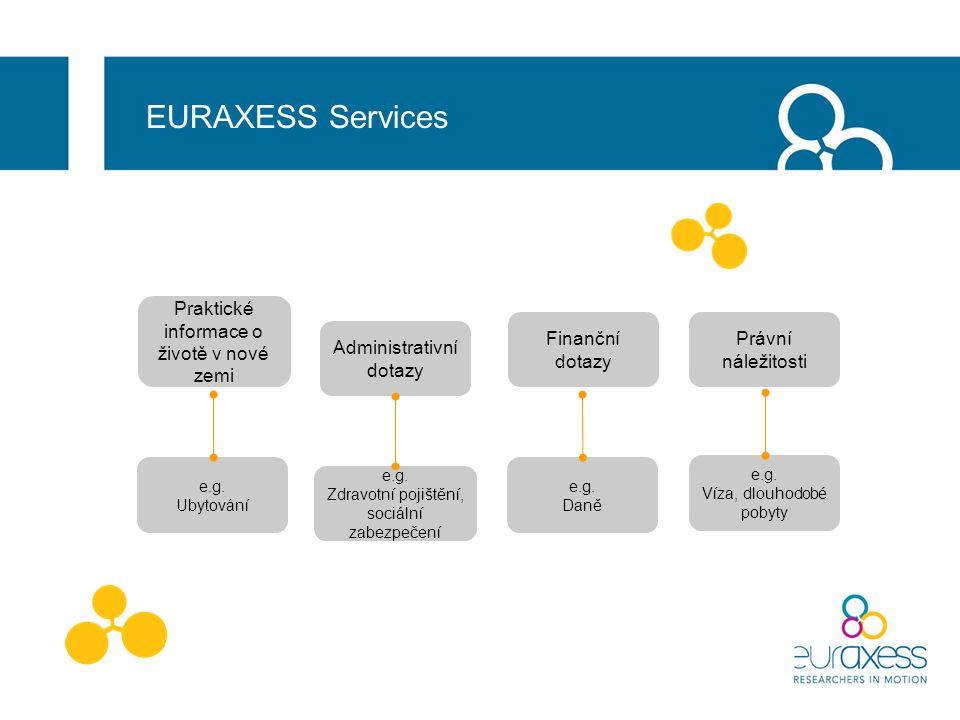 EURAXESS Services e.g. Víza, dlouhodobé pobyty e.g.