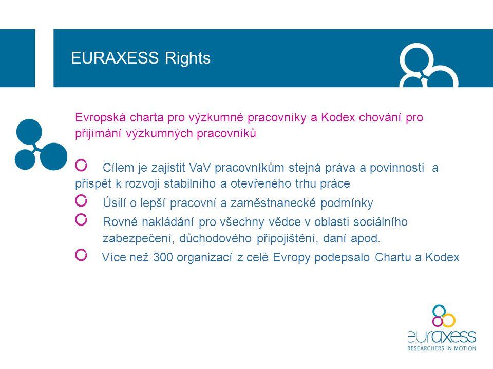EURAXESS Rights Evropská charta pro výzkumné pracovníky a Kodex chování pro přijímání výzkumných pracovníků Cílem je zajistit VaV pracovníkům stejná práva a povinnosti a přispět k rozvoji stabilního a otevřeného trhu práce Úsilí o lepší pracovní a zaměstnanecké podmínky Rovné nakládání pro všechny vědce v oblasti sociálního zabezpečení, důchodového připojištění, daní apod.