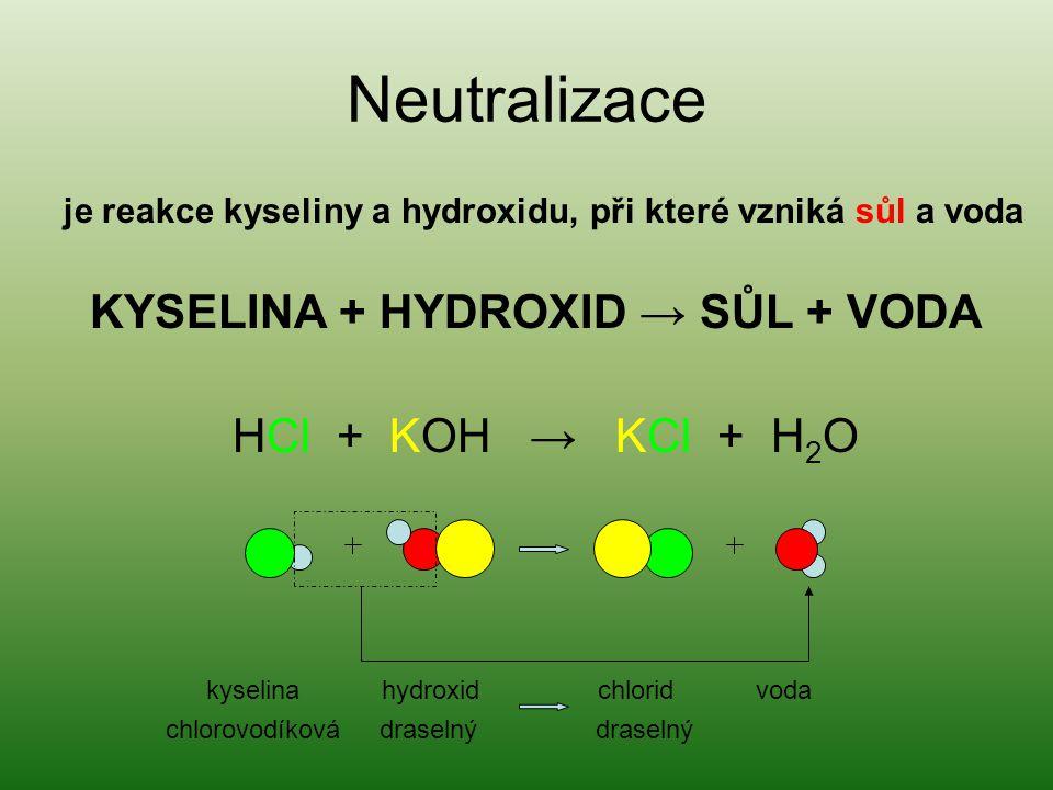 Neutralizace je reakce kyseliny a hydroxidu, při které vzniká sůl a voda KYSELINA + HYDROXID → SŮL + VODA HCl + KOH → KCl + H 2 O kyselina hydroxid ch