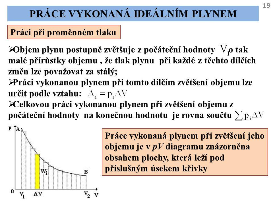 19 PRÁCE VYKONANÁ IDEÁLNÍM PLYNEM Práci při proměnném tlaku  Objem plynu postupně zvětšuje z počáteční hodnoty o tak malé přírůstky objemu, že tlak p