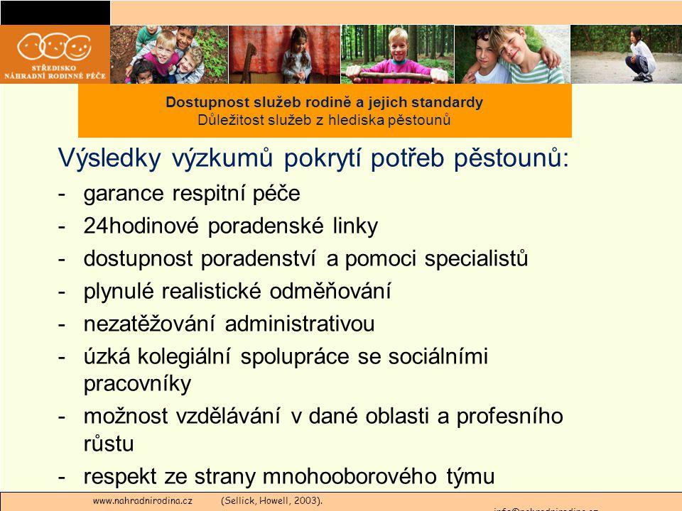 Výsledky výzkumů pokrytí potřeb pěstounů: -garance respitní péče -24hodinové poradenské linky -dostupnost poradenství a pomoci specialistů -plynulé realistické odměňování -nezatěžování administrativou -úzká kolegiální spolupráce se sociálními pracovníky -možnost vzdělávání v dané oblasti a profesního růstu -respekt ze strany mnohooborového týmu www.nahradnirodina.cz (Sellick, Howell, 2003).