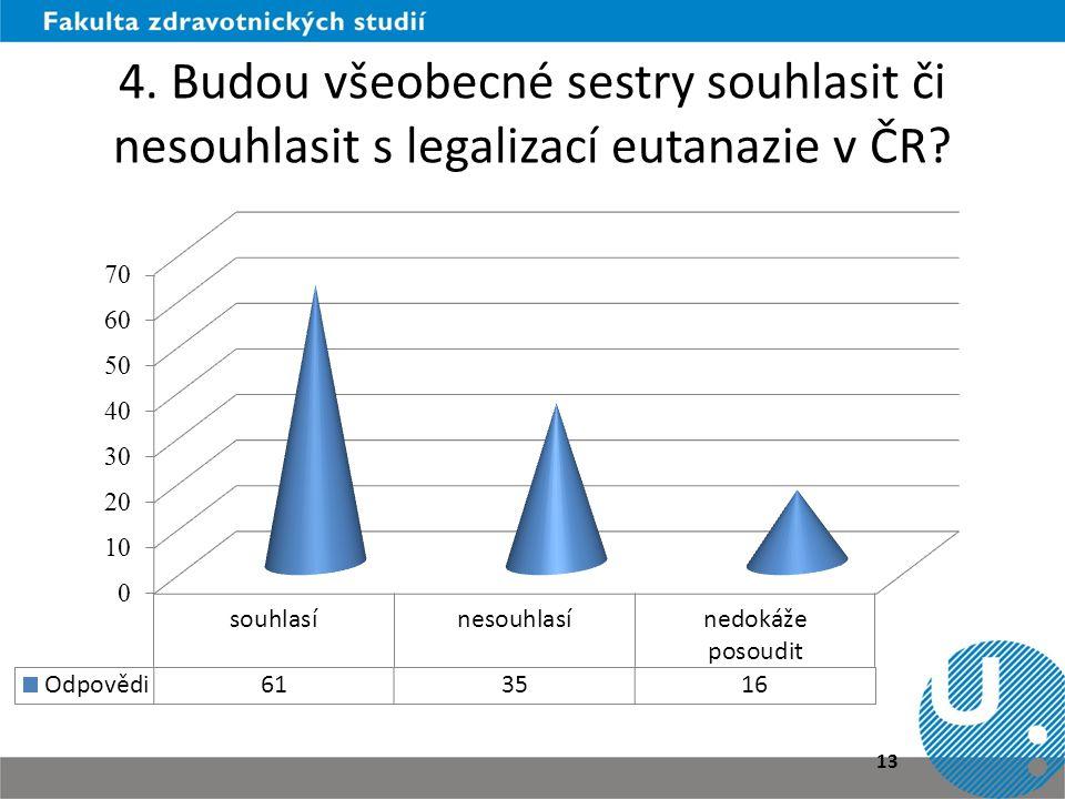 4. Budou všeobecné sestry souhlasit či nesouhlasit s legalizací eutanazie v ČR? 13