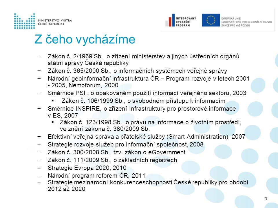 Z čeho vycházíme − Zákon č. 2/1969 Sb., o zřízení ministerstev a jiných ústředních orgánů státní správy České republiky − Zákon č. 365/2000 Sb., o inf