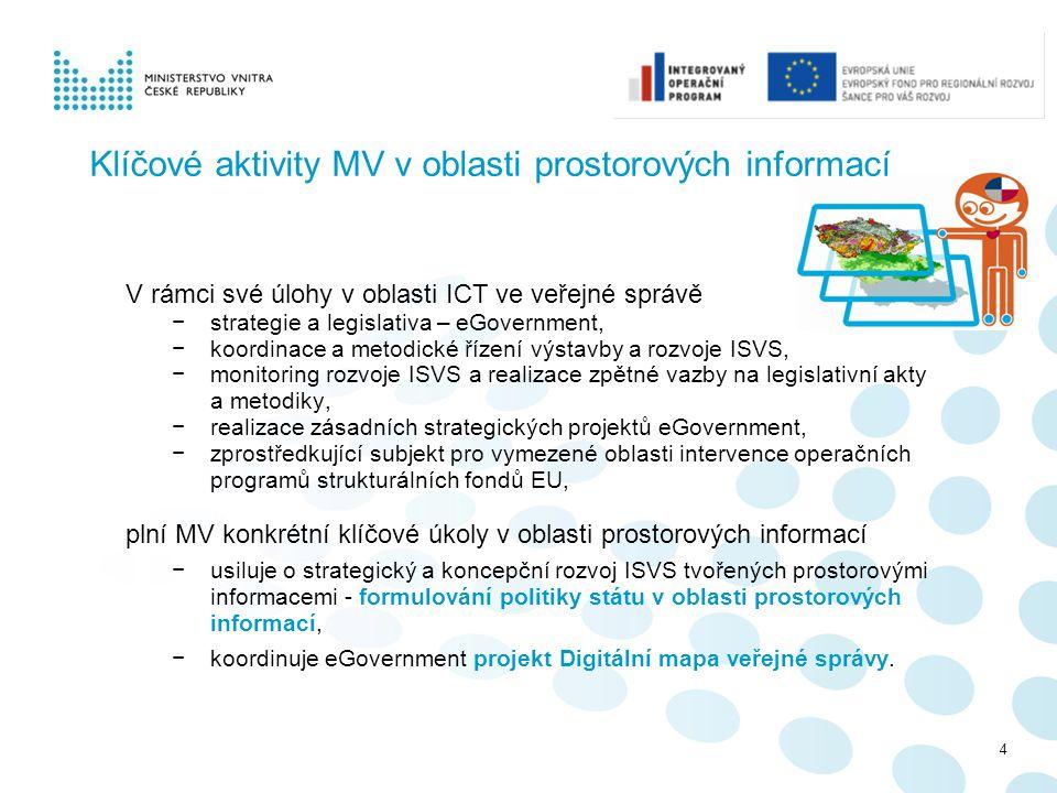 Klíčové aktivity MV v oblasti prostorových informací V rámci své úlohy v oblasti ICT ve veřejné správě −strategie a legislativa – eGovernment, −koordi
