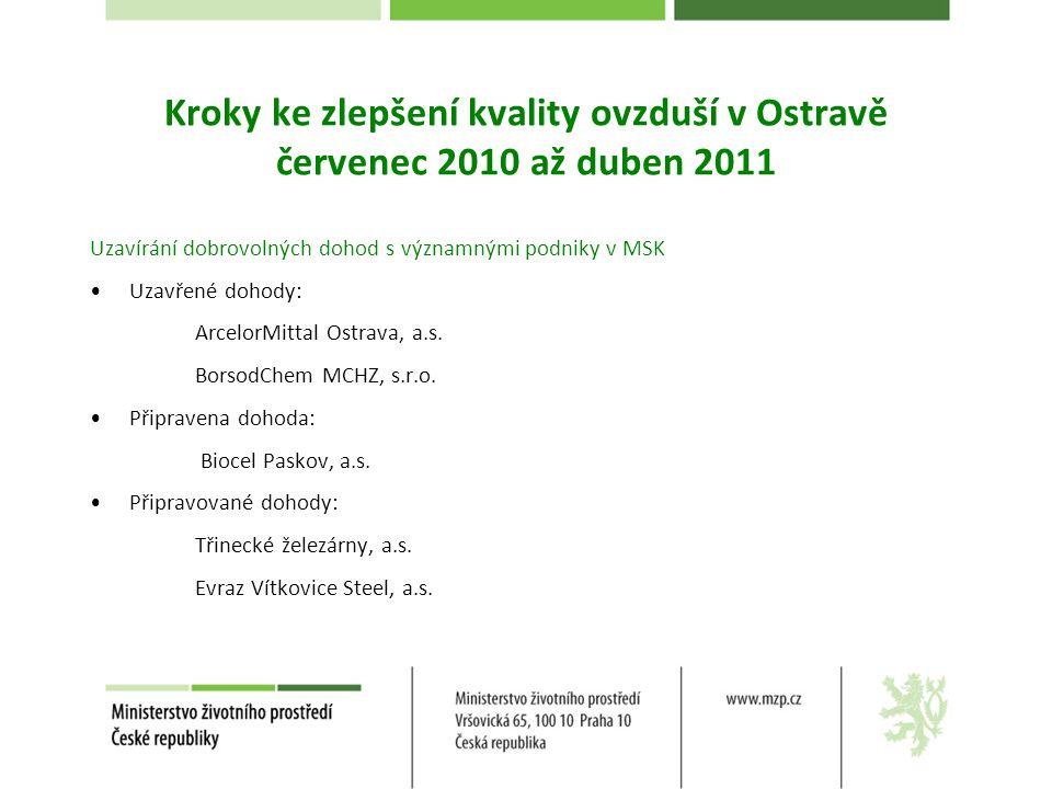 Kroky ke zlepšení kvality ovzduší v Ostravě červenec 2010 až duben 2011 Uzavírání dobrovolných dohod s významnými podniky v MSK •Uzavřené dohody: Arce