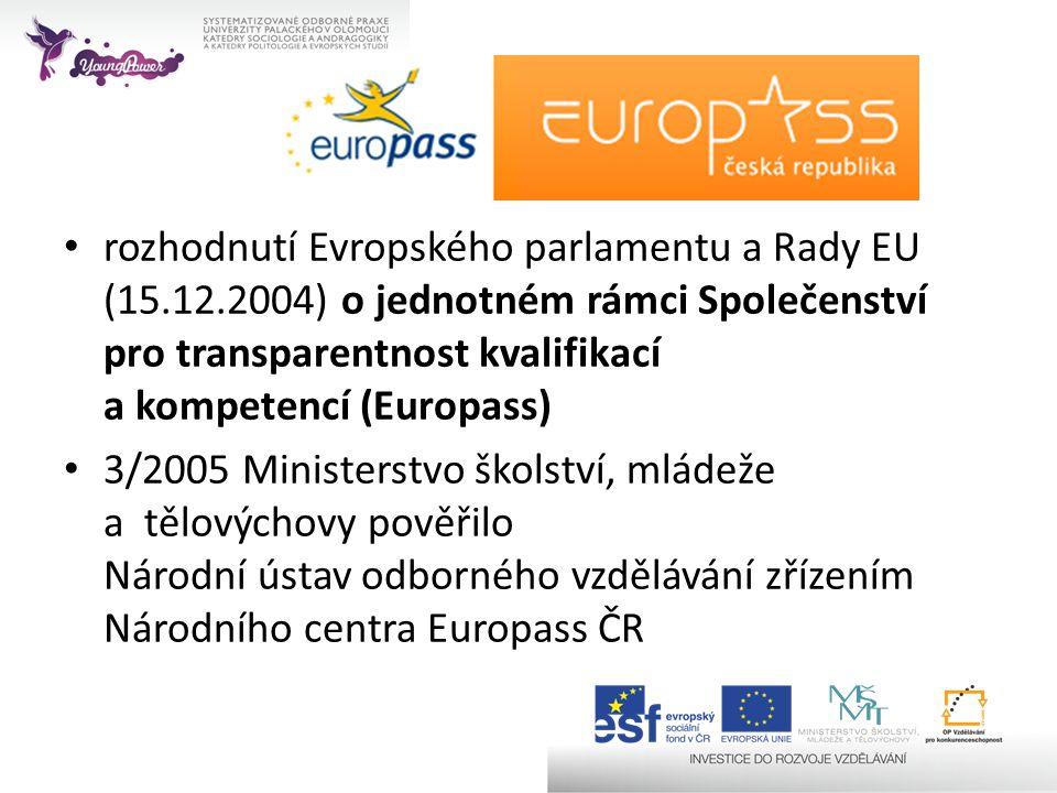 • rozhodnutí Evropského parlamentu a Rady EU (15.12.2004) o jednotném rámci Společenství pro transparentnost kvalifikací a kompetencí (Europass) • 3/2