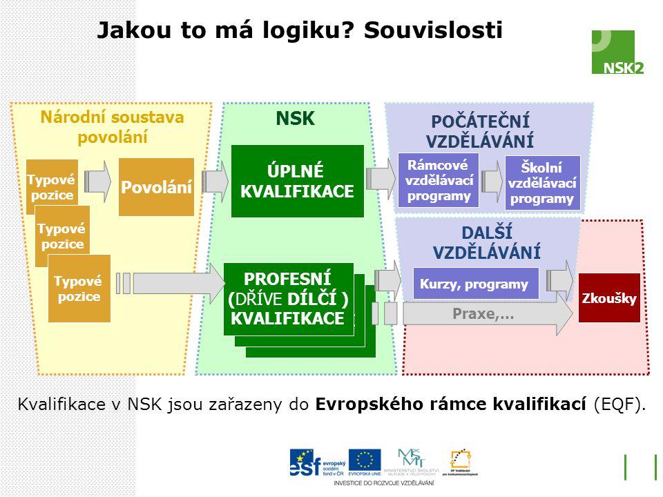 Jakou to má logiku? Souvislosti Kvalifikace v NSK jsou zařazeny do Evropského rámce kvalifikací (EQF). Zkoušky DALŠÍ VZDĚLÁVÁNÍ Kurzy, programy Školní