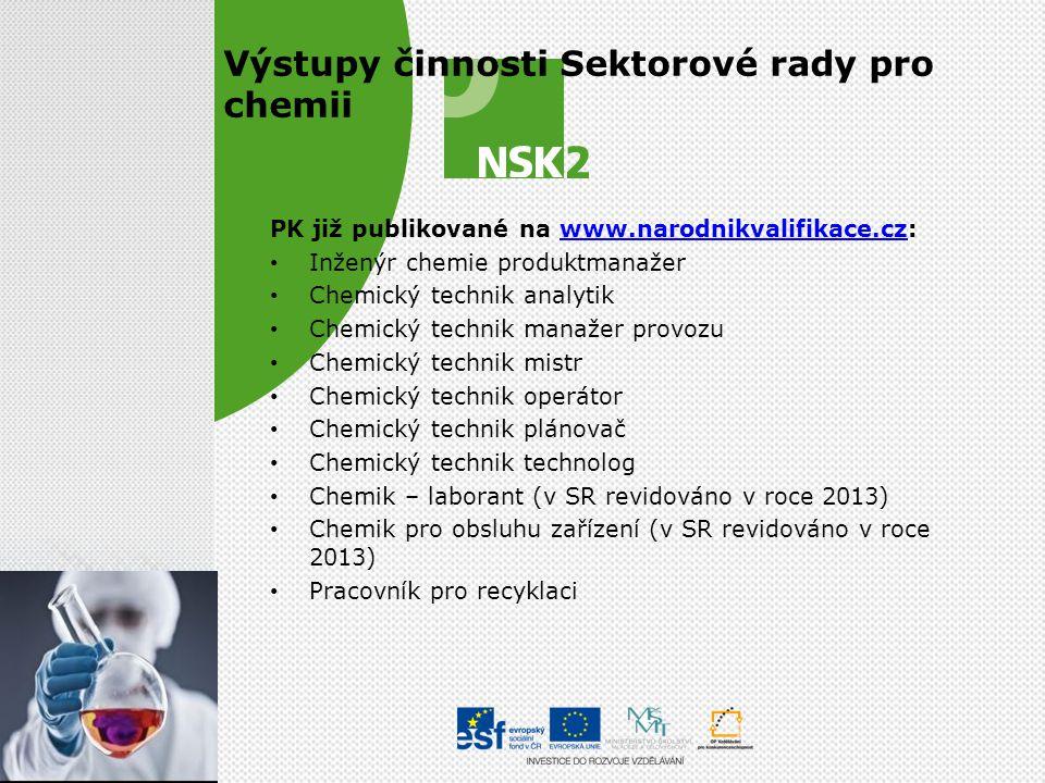 Výstupy činnosti Sektorové rady pro chemii PK již publikované na www.narodnikvalifikace.cz:www.narodnikvalifikace.cz • Inženýr chemie produktmanažer •