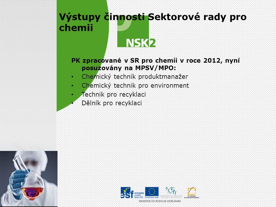 Výstupy činnosti Sektorové rady pro chemii PK zpracované v SR pro chemii v roce 2012, nyní posuzovány na MPSV/MPO: • Chemický technik produktmanažer • Chemický technik pro environment • Technik pro recyklaci • Dělník pro recyklaci