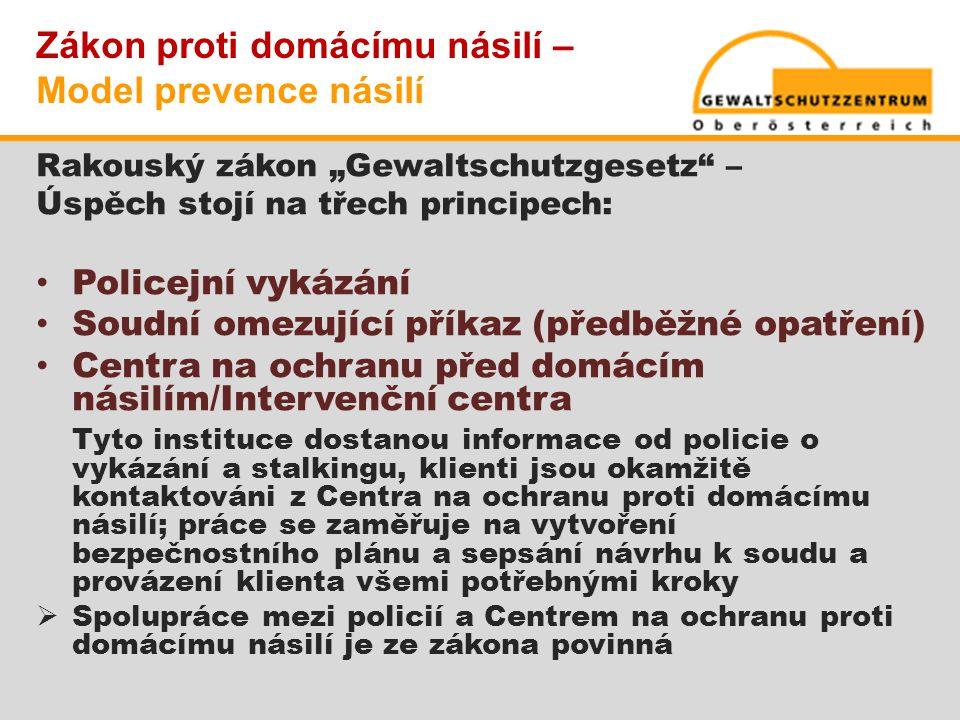 """Zákon proti domácímu násilí – Model prevence násilí Rakouský zákon """"Gewaltschutzgesetz"""" – Úspěch stojí na třech principech: • Policejní vykázání • Sou"""