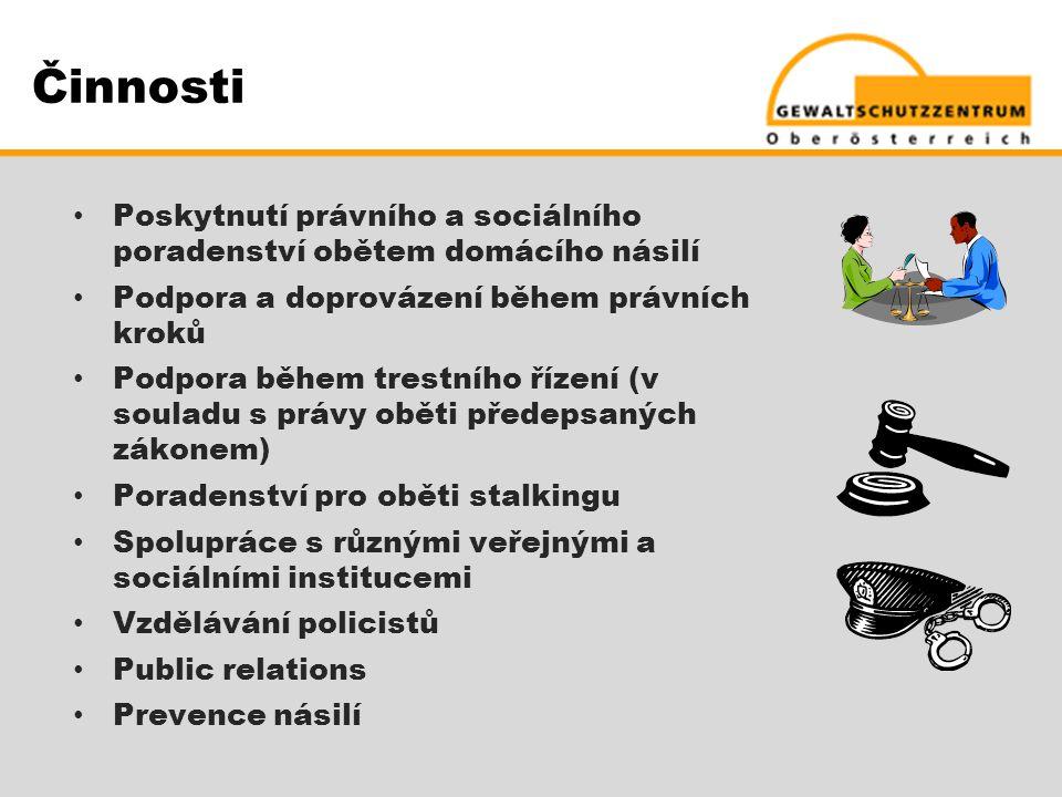 Činnosti • Poskytnutí právního a sociálního poradenství obětem domácího násilí • Podpora a doprovázení během právních kroků • Podpora během trestního
