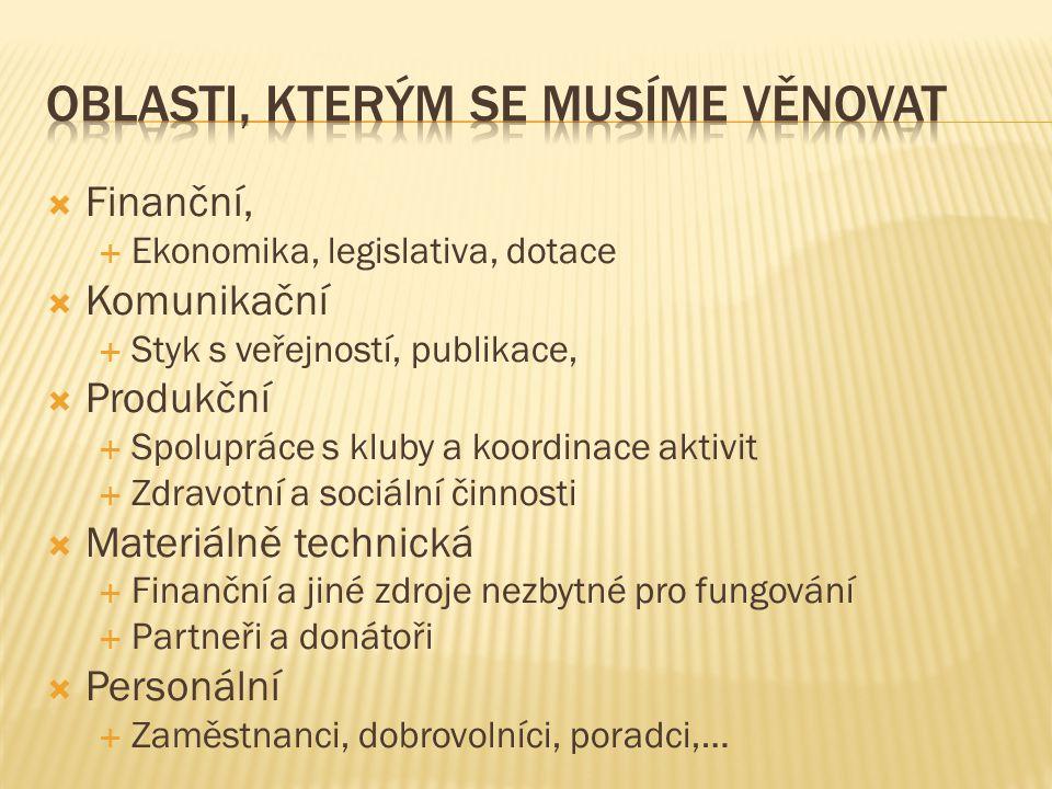  Finanční,  Ekonomika, legislativa, dotace  Komunikační  Styk s veřejností, publikace,  Produkční  Spolupráce s kluby a koordinace aktivit  Zdr