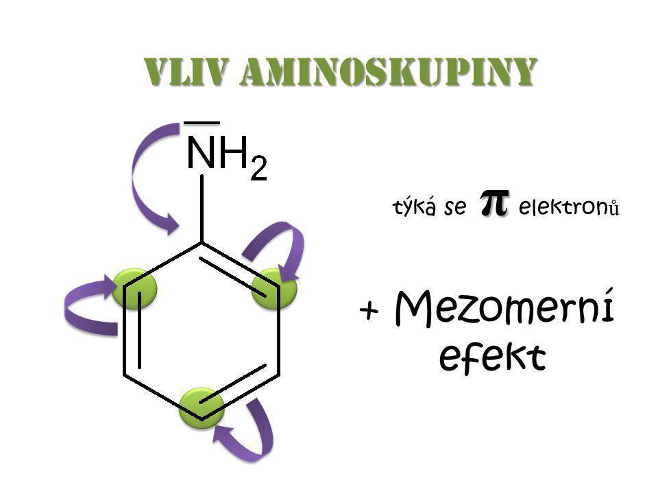 Vliv aminoskupiny π týká se π elektron ů + Mezomerní efekt