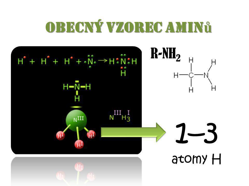 Obecný vzorec amin ů R-NH 2 1–3 atomy H