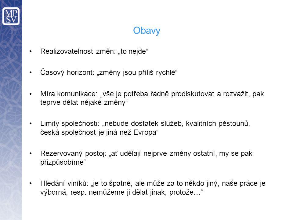 """Obavy •Realizovatelnost změn: """"to nejde •Časový horizont: """"změny jsou příliš rychlé •Míra komunikace: """"vše je potřeba řádně prodiskutovat a rozvážit, pak teprve dělat nějaké změny •Limity společnosti: """"nebude dostatek služeb, kvalitních pěstounů, česká společnost je jiná než Evropa •Rezervovaný postoj: """"ať udělají nejprve změny ostatní, my se pak přizpůsobíme •Hledání viníků: """"je to špatné, ale může za to někdo jiný, naše práce je výborná, resp."""