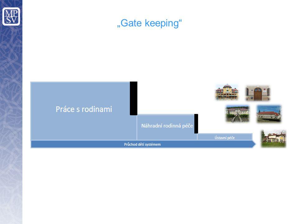"""""""Gate keeping ."""