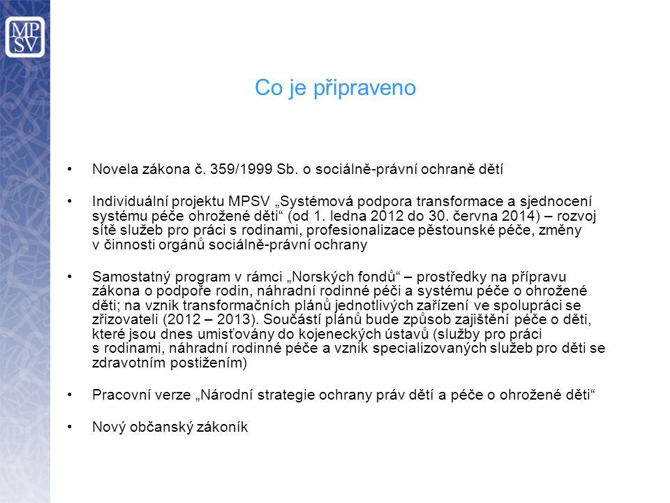 Co je připraveno •Novela zákona č.359/1999 Sb.