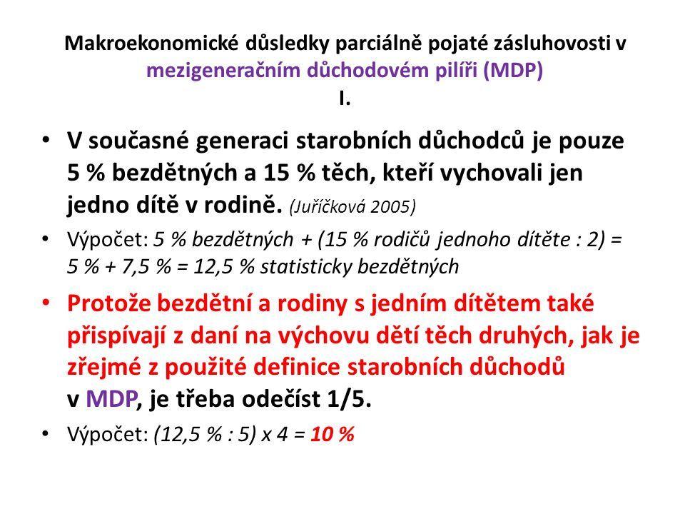 Makroekonomické důsledky parciálně pojaté zásluhovosti v mezigeneračním důchodovém pilíři (MDP) I.
