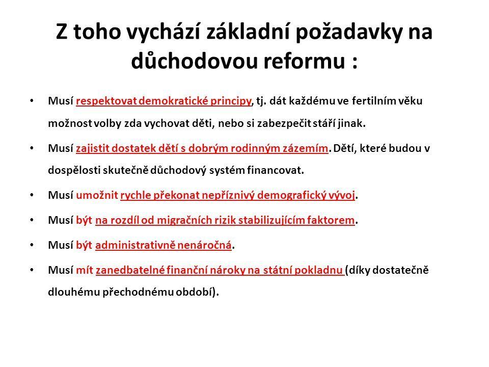 Z toho vychází základní požadavky na důchodovou reformu : Musí respektovat demokratické principy, tj.