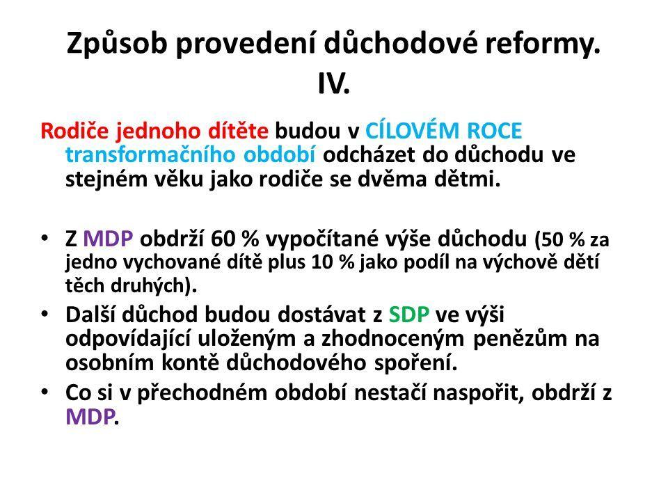 Způsob provedení důchodové reformy. IV.