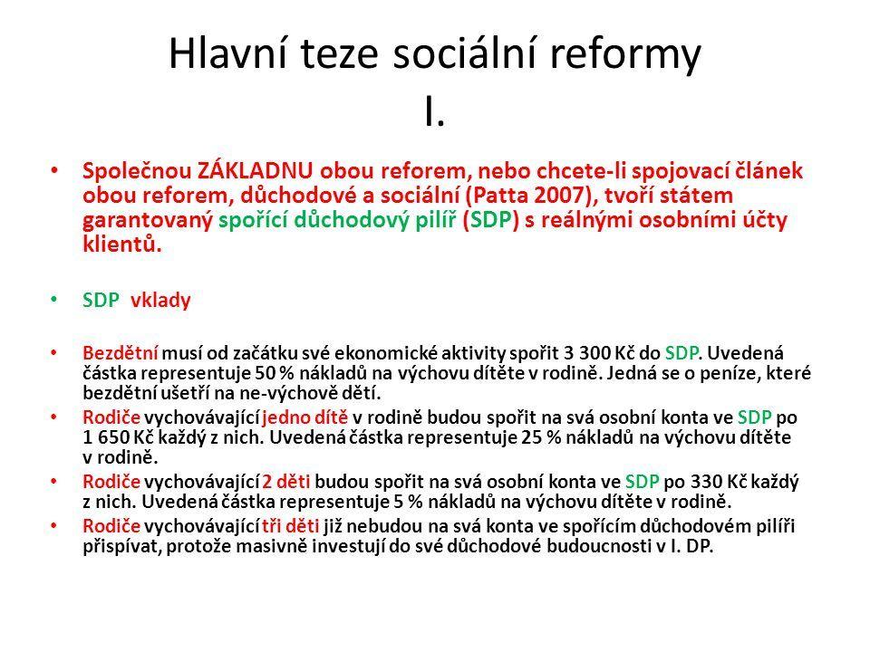 Hlavní teze sociální reformy I.