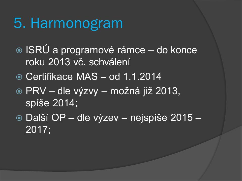 5. Harmonogram  ISRÚ a programové rámce – do konce roku 2013 vč.