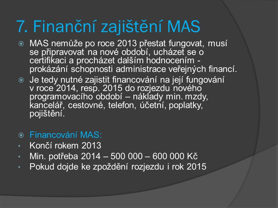 7. Finanční zajištění MAS  MAS nemůže po roce 2013 přestat fungovat, musí se připravovat na nové období, ucházet se o certifikaci a procházet dalším