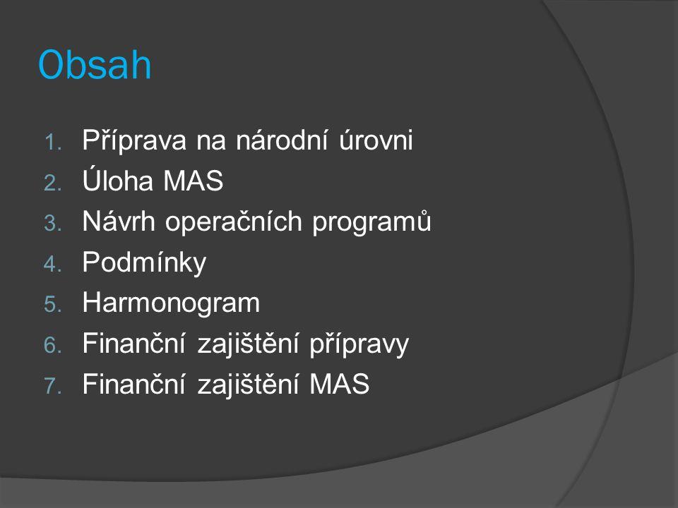 Obsah 1. Příprava na národní úrovni 2. Úloha MAS 3.