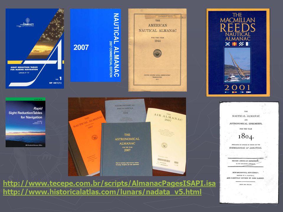 http://www.tecepe.com.br/scripts/AlmanacPagesISAPI.isa http://www.historicalatlas.com/lunars/nadata_v5.html