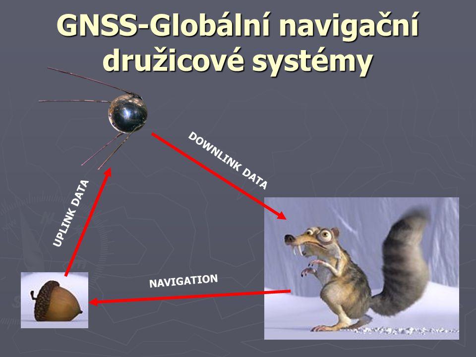 GNSS-Globální navigační družicové systémy UPLINK DATA DOWNLINK DATA NAVIGATION
