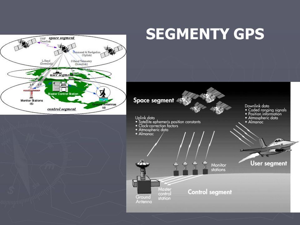 SEGMENTY GPS