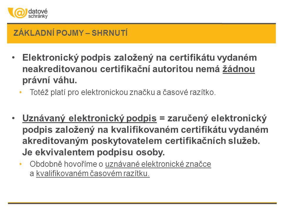 ZÁKLADNÍ POJMY – SHRNUTÍ Elektronický podpis založený na certifikátu vydaném neakreditovanou certifikační autoritou nemá žádnou právní váhu. Totéž pla