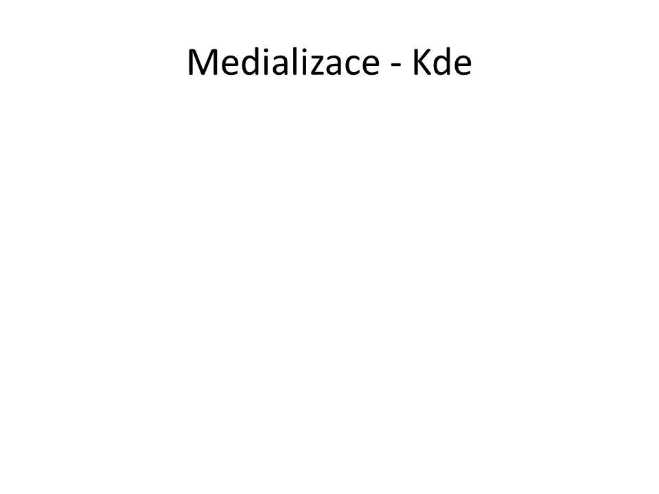 Medializace - Kde