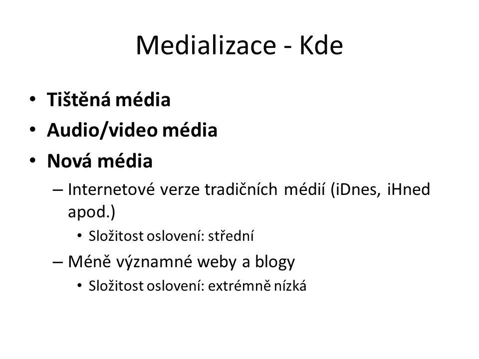Medializace - Kde Tištěná média Audio/video média Nová média – Internetové verze tradičních médií (iDnes, iHned apod.) Složitost oslovení: střední – Méně významné weby a blogy Složitost oslovení: extrémně nízká