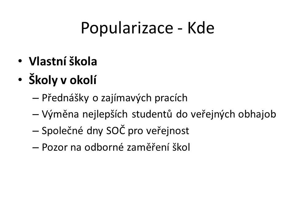 Popularizace - Kde Vlastní škola Školy v okolí Knihovny, muzea, galerie – Výstava prací formou posteru – Besedy – Přednášky