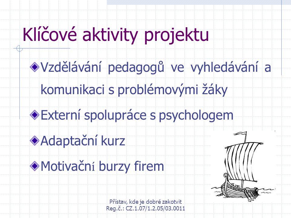 Přístav, kde je dobré zakotvit Reg.č.: CZ.1.07/1.2.05/03.0011 Klíčové aktivity projektu Vzdělávání pedagogů ve vyhledávání a komunikaci s problémovými