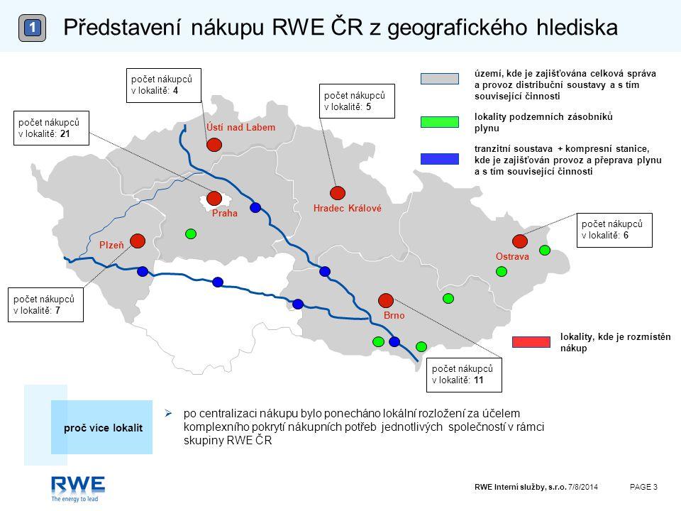 RWE Interní služby, s.r.o. 7/8/2014PAGE 3 Představení nákupu RWE ČR z geografického hlediska Plzeň Brno Praha Ostrava území, kde je zajišťována celkov