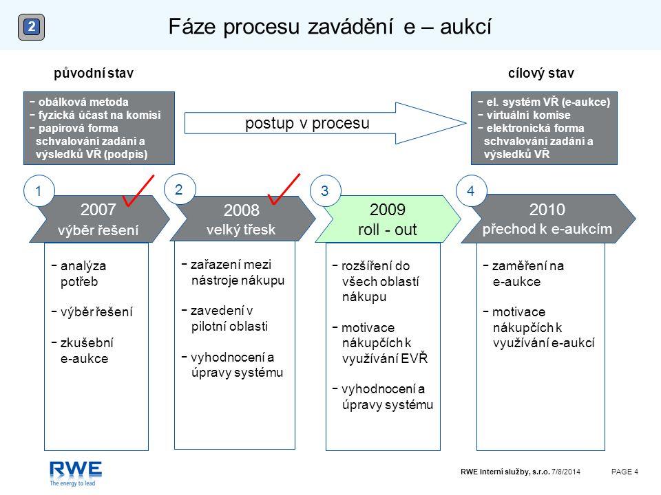 RWE Interní služby, s.r.o. 7/8/2014PAGE 4 Fáze procesu zavádění e – aukcí 2 - obálková metoda - fyzická účast na komisi - papírová forma schvalování z
