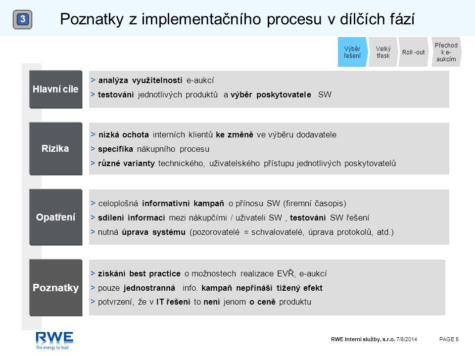 RWE Interní služby, s.r.o. 7/8/2014PAGE 5 Poznatky z implementačního procesu v dílčích fází 3 Roll -out Přechod k e- aukcím Velký třesk Výběr řešení >