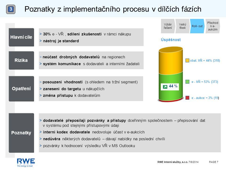 RWE Interní služby, s.r.o. 7/8/2014PAGE 7 Poznatky z implementačního procesu v dílčích fázích 3 Roll- out Přechod k e- aukcím Velký třesk Výběr řešení