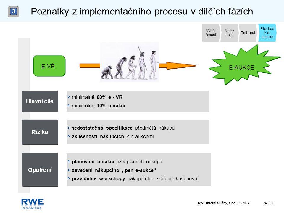RWE Interní služby, s.r.o. 7/8/2014PAGE 8 Poznatky z implementačního procesu v dílčích fázích 3 Roll - out Přechod k e- aukcím Velký třesk Výběr řešen
