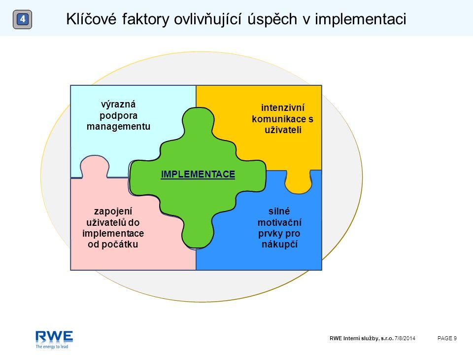 RWE Interní služby, s.r.o. 7/8/2014PAGE 9 Klíčové faktory ovlivňující úspěch v implementaci 4 výrazná podpora managementu silné motivační prvky pro ná