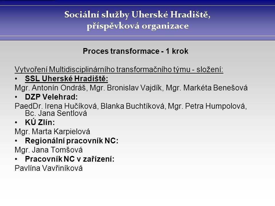 Proces transformace - 1 krok Vytvoření Multidisciplinárního transformačního týmu - složení: SSL Uherské Hradiště: Mgr. Antonín Ondráš, Mgr. Bronislav