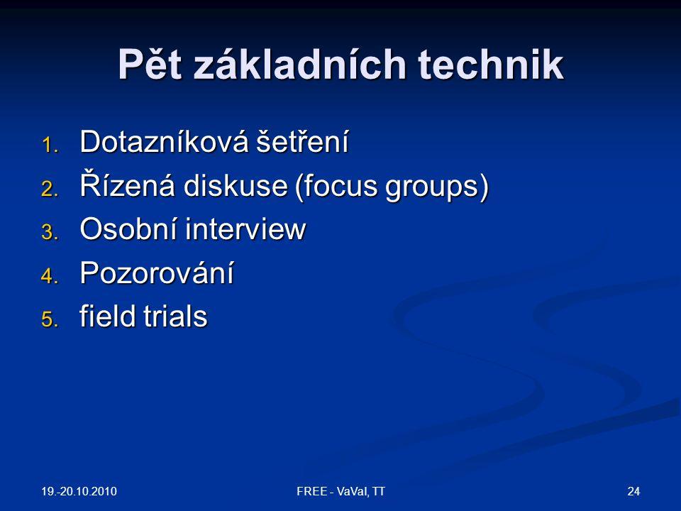 Pět základních technik 1. Dotazníková šetření 2. Řízená diskuse (focus groups) 3. Osobní interview 4. Pozorování 5. field trials 19.-20.10.2010 24FREE