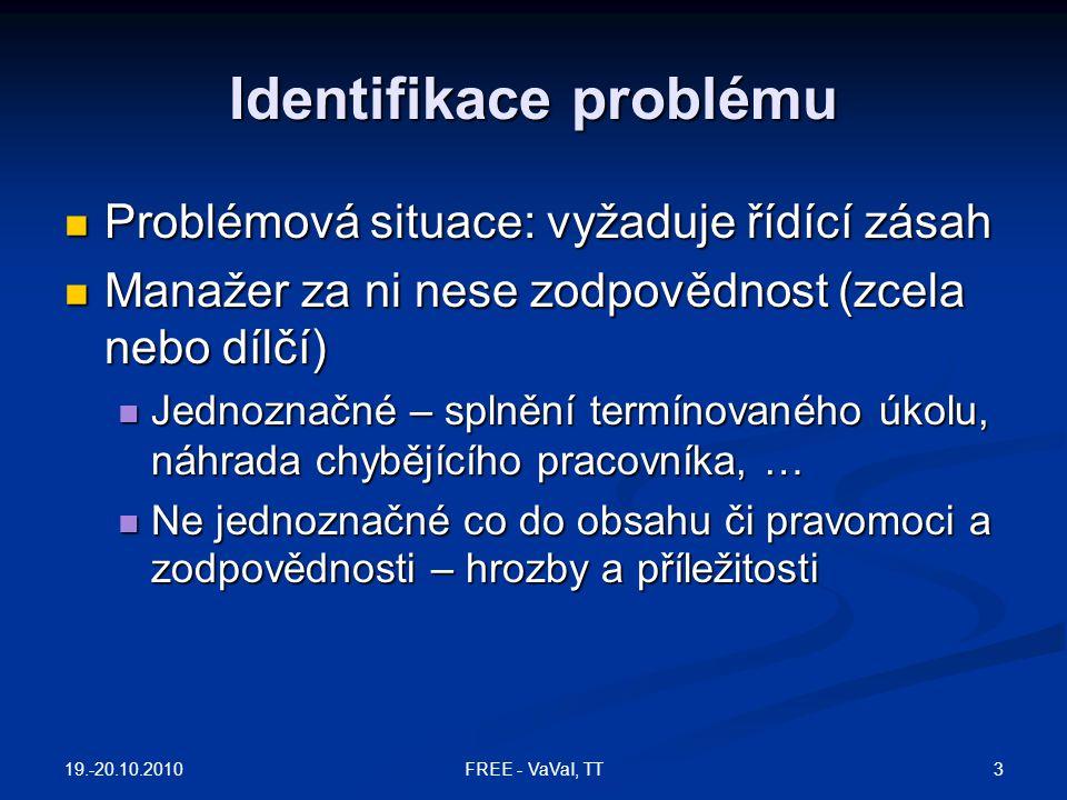 Identifikace problému Problémová situace: vyžaduje řídící zásah Problémová situace: vyžaduje řídící zásah Manažer za ni nese zodpovědnost (zcela nebo