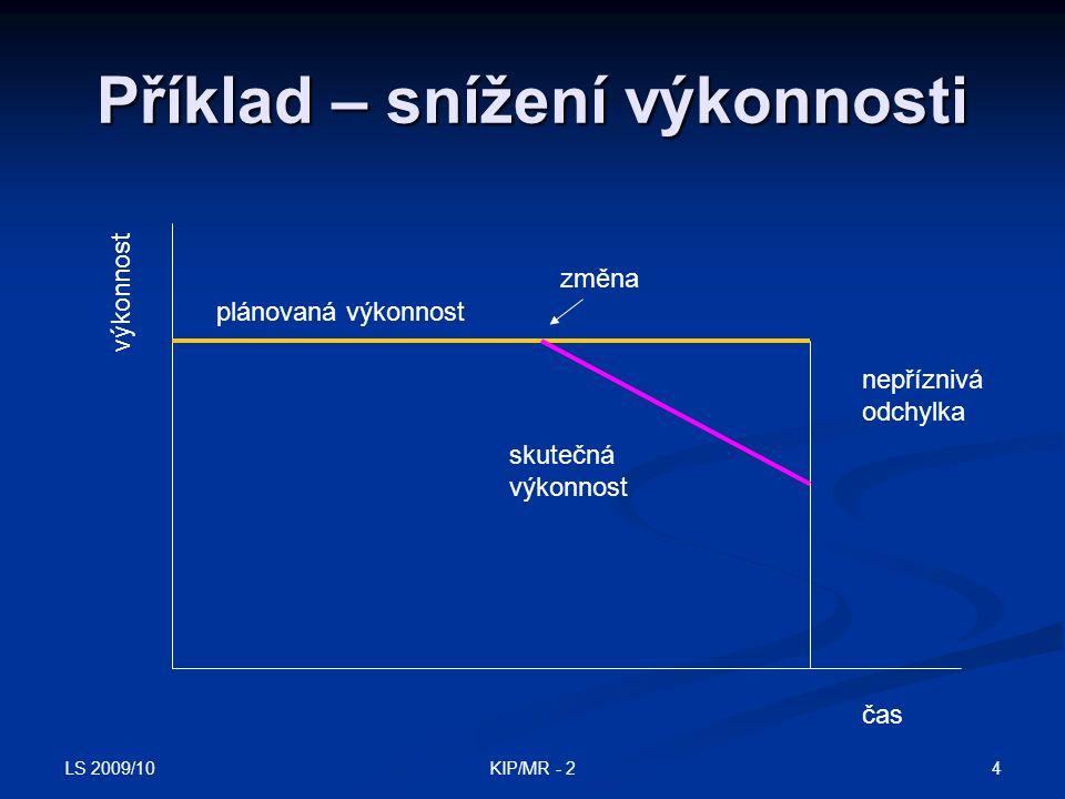 LS 2009/10 4KIP/MR - 2 Příklad – snížení výkonnosti výkonnost čas plánovaná výkonnost skutečná výkonnost změna nepříznivá odchylka