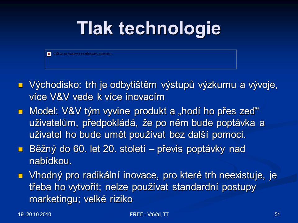 Tlak technologie Východisko: trh je odbytištěm výstupů výzkumu a vývoje, více V&V vede k více inovacím Východisko: trh je odbytištěm výstupů výzkumu a