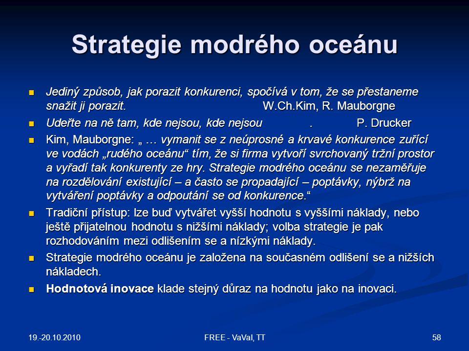 Strategie modrého oceánu Jediný způsob, jak porazit konkurenci, spočívá v tom, že se přestaneme snažit ji porazit.W.Ch.Kim, R. Mauborgne Jediný způsob